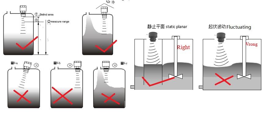 超声波液位计安装注意事项